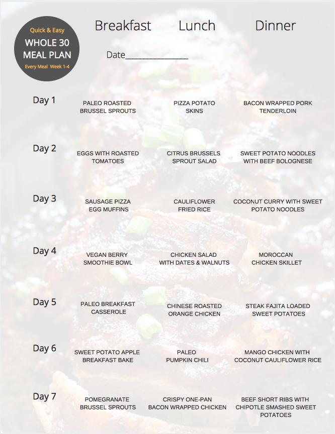 whole 30 food plan | Food